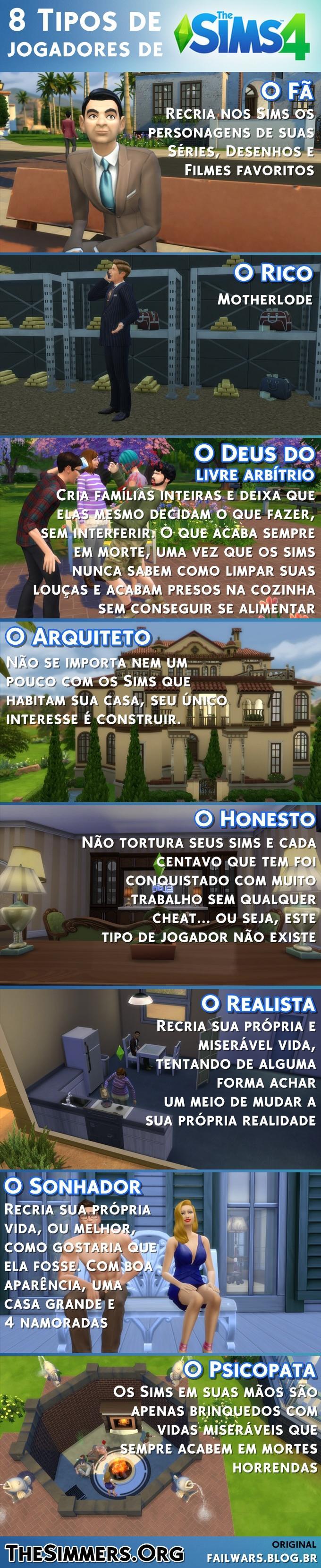 #Humor - 8 Tipos de Jogadores de The Sims 4